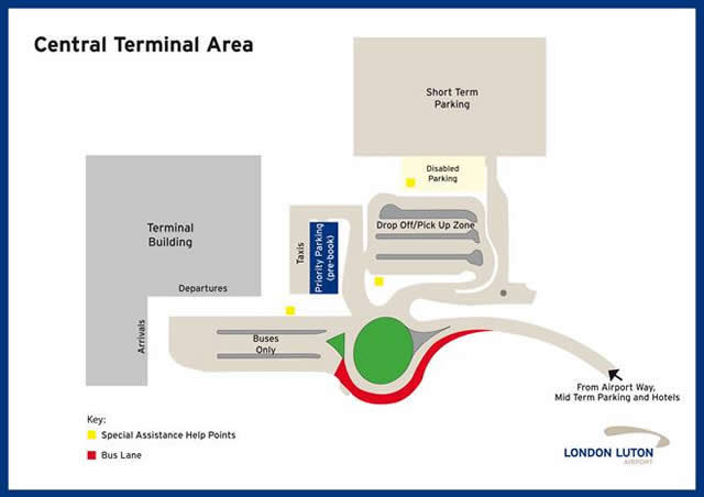 Luton Airport Plan